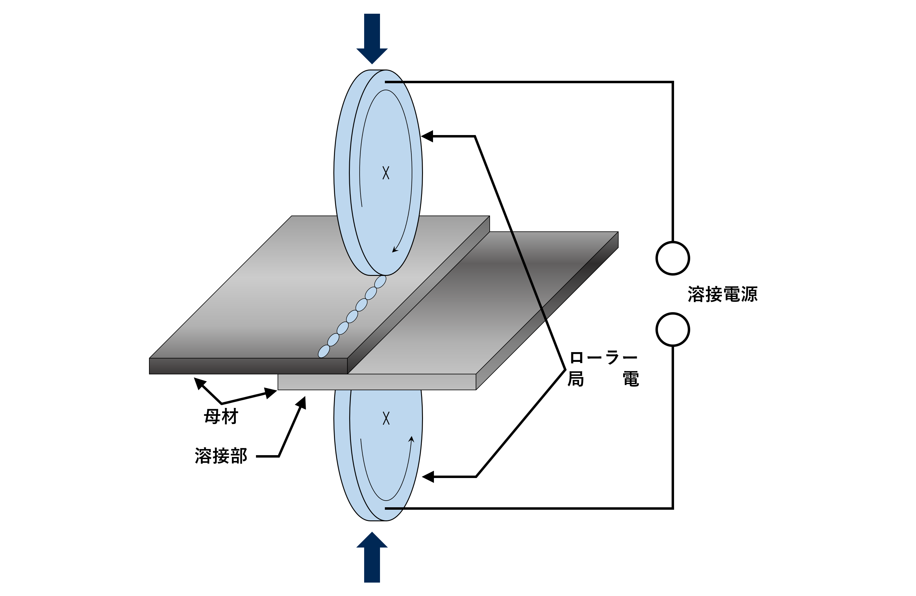 シーム溶接を図解で解説